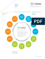 Nestle Roadmap