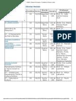 Grade Mestrado em CS 2015