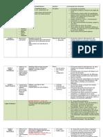 Plan de Estudios Panad.pasteleria Prog Cocinero 2014 (1)