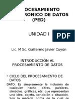 Unidad 1 (1. Ciclo Del Procesamiento de Datos y 2. Elementos Materiales)