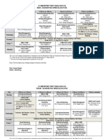 Time Table of Semester 3 (Mktg Specialization 2013-15)