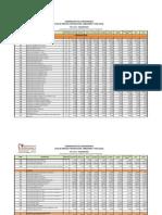 Lista de Precios ICCU - 2014