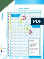 tabela_punktu_rosy_omnivent.pdf