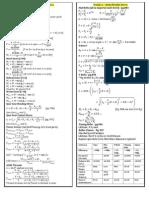 Mechanical Design Formula Sheet