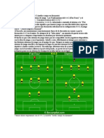 Sistema de Juego-fundamentos Del 4-4-2