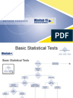 Method Chooser Basic Statistical Tests