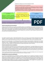 Análisis Con Base en El Modelo de Las Cinco Fuerzas de Porter
