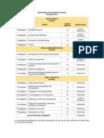 Diplomado en Formación Docente 2013