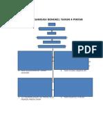 Carta Organisasi Bdddfengkel Tahun 4 Pintar-rbt