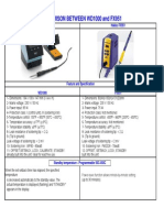 Copy of WD100 vs FX951