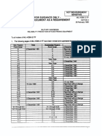 Military Handbook