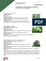 Fichas Tecnicas Para Las Especies de La Flora Apicola de Nicaragua, 2012