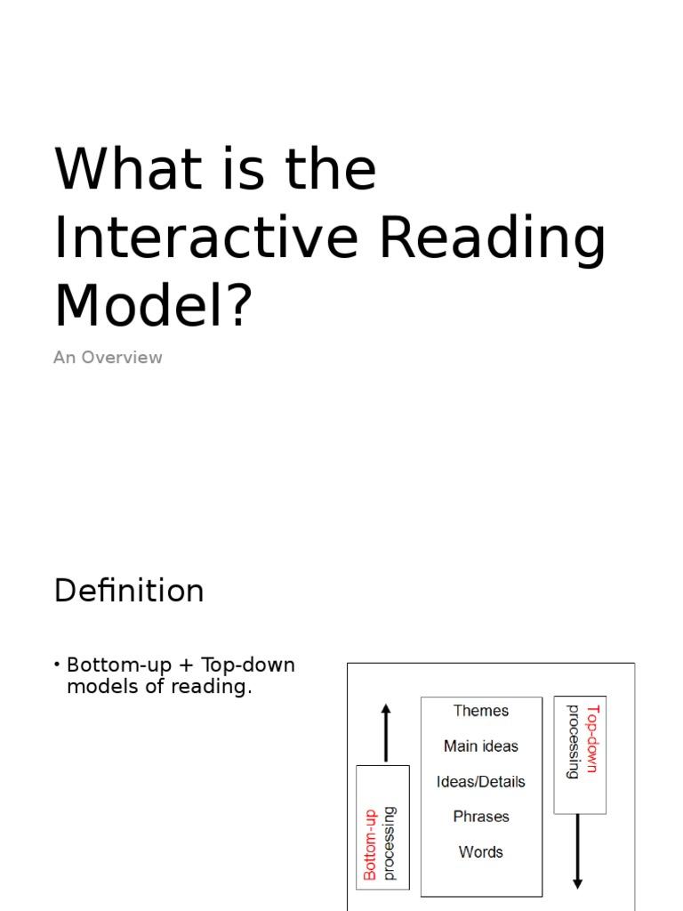 Interactive Reading Model   Phonics   Reading (Process)