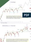 S&P 500 Update 16 Jan 10