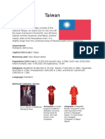 Facts About Taiwan