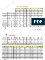 Testes Físicos - Tabela