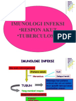 Respon Imun Infeksi Akut Dan Tuberkulosis