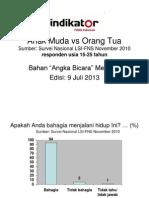 Remaja vs Orang Tua