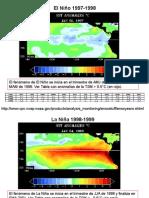 Animaciones de El Nino y La Nina