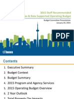 2015 Toronto Operating Budget