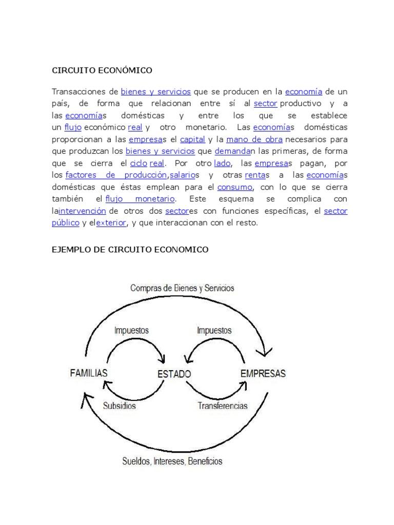 Circuito Economico : Circuito económico