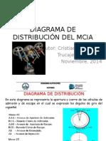 Diagrama de Distribucion MCIA - Cristian Herrera