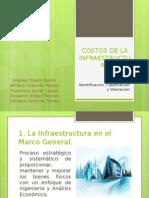 Costos de La Infraestructura