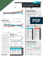 LPG20140220 - La Prensa Gráfica - PORTADA - Pag 13