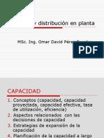 Capacidad y Distribucion en Planta (1)
