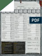 Grey Knight Character Sheet
