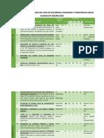 ACTIVIDADES DEL PLAN DE SEGURIDAD CIUDADANA GUADALUPE SEGURO 2014.pdf