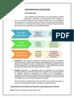 Caracteristicas Educación Inicial Ecuador