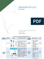 Ficha Tecnica de Principales Medidores de Flujo