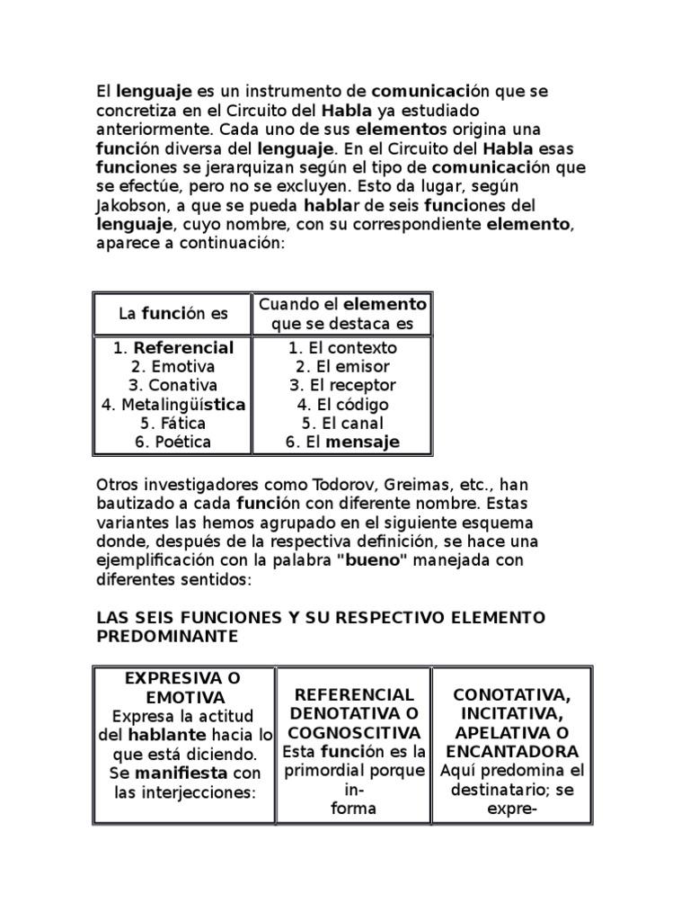 Circuito Del Habla : El lenguaje es un instrumento de comunicación que se concretiza en