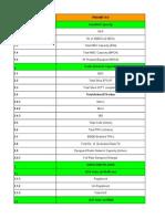 KPI Formula 20131106 2G Dashboard Report Huawei