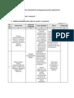 Analiza Sistemului de Management Spital Privat MIHAI