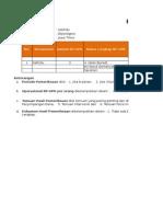 Kinerja BP-UPK Kecamatan Kalitidu