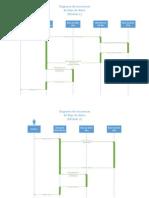 Diagrama de secuencias de flujo de datos
