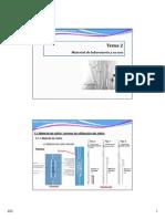 Diapositivas Tema 2 laboratorio.pdf
