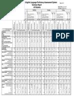 101912 023 campus 14 telpas summary reports 1-shs