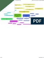 Einführung SAP UI5 - Was Gehört in Den Workshop