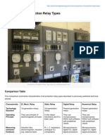 Electrical-Engineering-portal.com-Comparison of Protection Relay Types