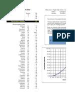 Percent Ionic Character Calculator 061411