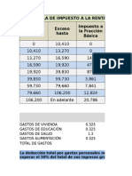 Tabla de Impuesto a La Renta 2015