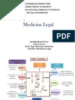 Medicina Legal-temas3,4,5,7.pdf