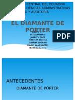 5 Fuerzas de Porter