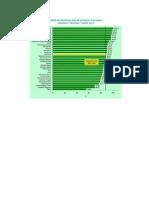 Grafik Profil Kesehatan 2013