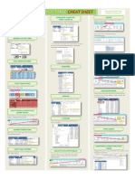Pivot Table Cheat Sheet