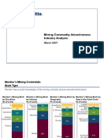 0254 Mining Commodity Attractiveness Industry Analysis Gold Copper Lead and Zinc