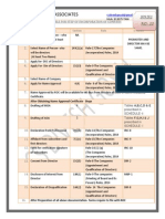Table for Incorporation of Company- Series- 20